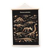 Schoolplaat-dinosaurus-achterkant